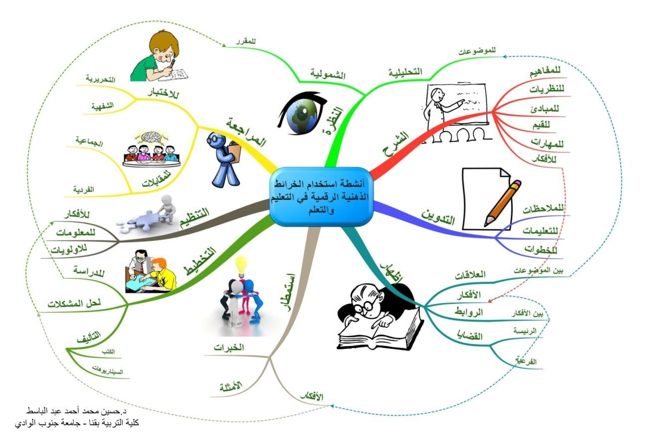 كتاب استخدام الحاسوب في التعليم pdf